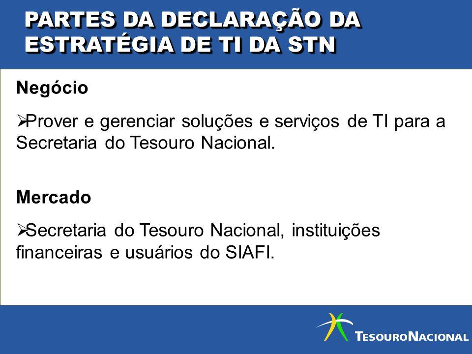 PARTES DA DECLARAÇÃO DA ESTRATÉGIA DE TI DA STN Negócio Prover e gerenciar soluções e serviços de TI para a Secretaria do Tesouro Nacional. Mercado Se