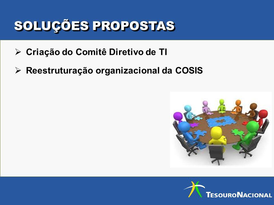 SOLUÇÕES PROPOSTAS Criação do Comitê Diretivo de TI Reestruturação organizacional da COSIS