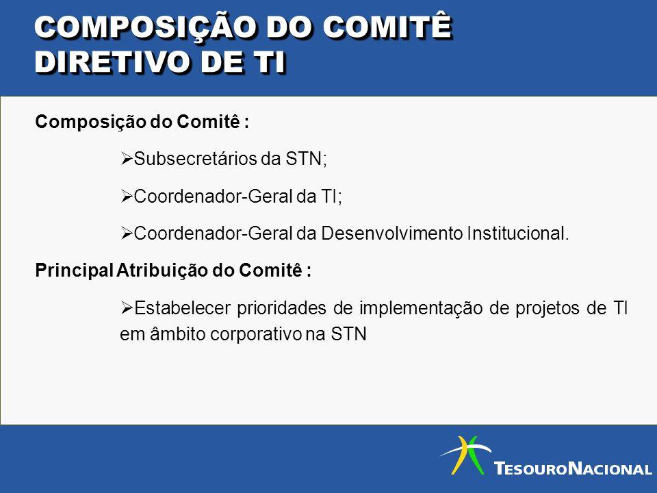 COMPOSIÇÃO DO COMITÊ DIRETIVO DE TI Composição do Comitê : Subsecretários da STN; Coordenador-Geral da TI; Coordenador-Geral da Desenvolvimento Instit