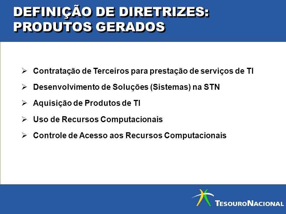 DEFINIÇÃO DE DIRETRIZES: PRODUTOS GERADOS DEFINIÇÃO DE DIRETRIZES: PRODUTOS GERADOS Contratação de Terceiros para prestação de serviços de TI Desenvol