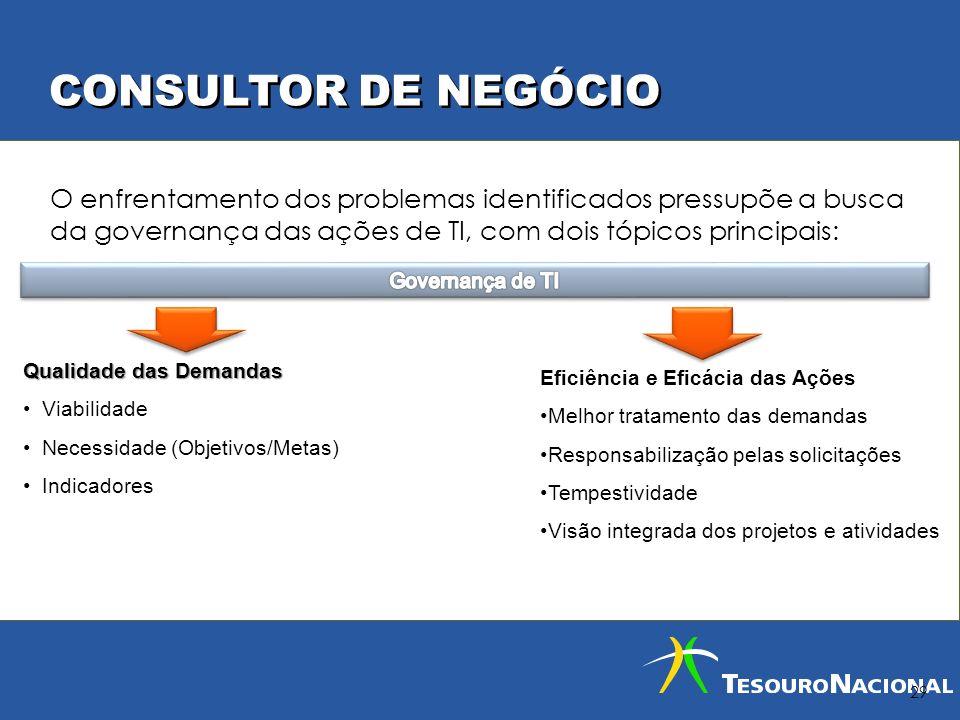 CONSULTOR DE NEGÓCIO 29 O enfrentamento dos problemas identificados pressupõe a busca da governança das ações de TI, com dois tópicos principais: Qual