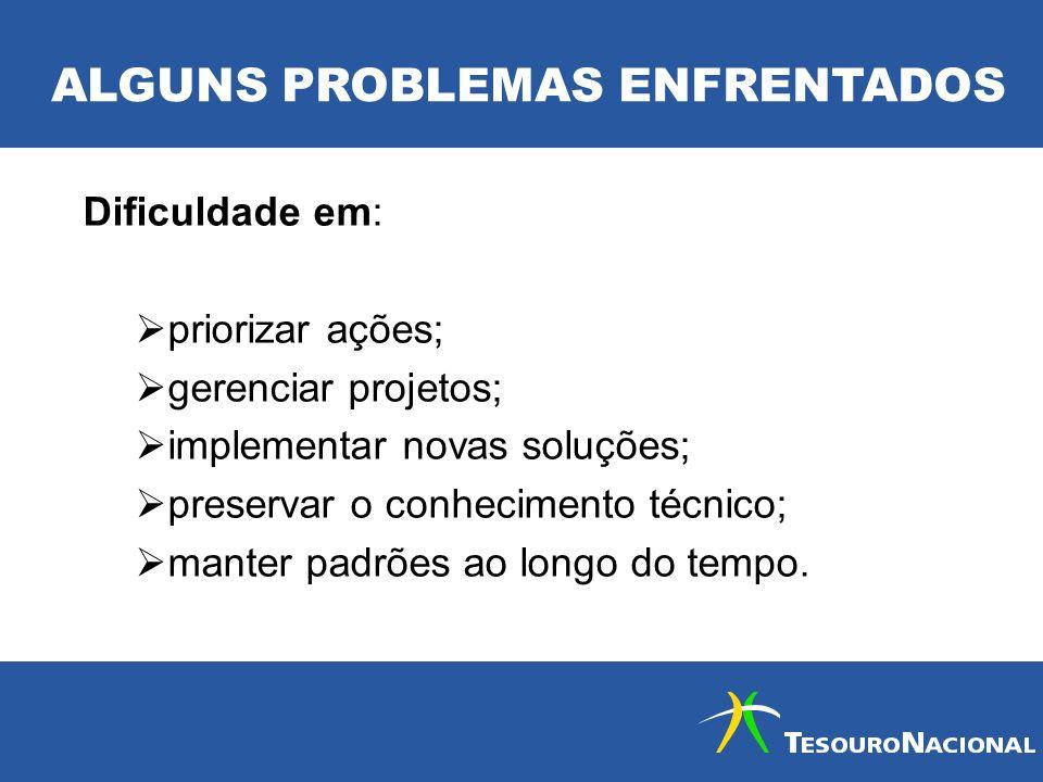 ALGUNS PROBLEMAS ENFRENTADOS Dificuldade em: priorizar ações; gerenciar projetos; implementar novas soluções; preservar o conhecimento técnico; manter