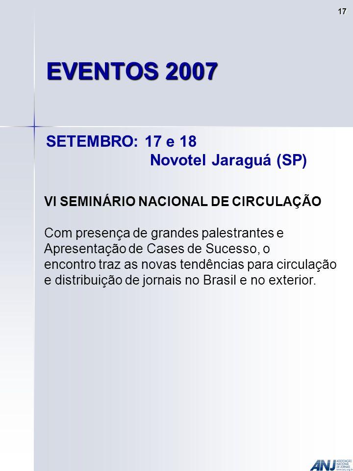 EVENTOS 2007 SETEMBRO: 17 e 18 Novotel Jaraguá (SP) VI SEMINÁRIO NACIONAL DE CIRCULAÇÃO Com presença de grandes palestrantes e Apresentação de Cases de Sucesso, o encontro traz as novas tendências para circulação e distribuição de jornais no Brasil e no exterior.