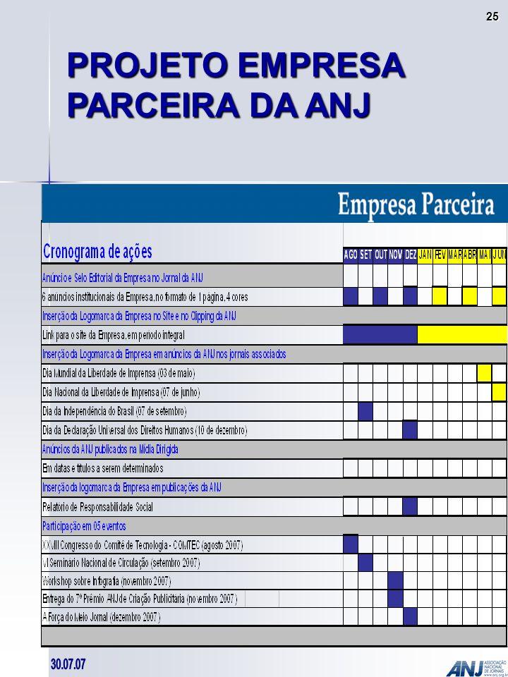 PROJETO EMPRESA PARCEIRA DA ANJ 25