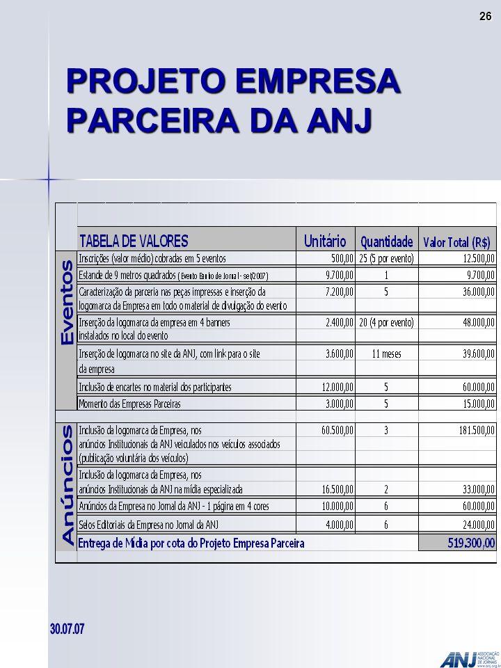 Projeto Empresa Parceira da ANJ Total de 4 cotas Investimento por cota Empresas Parceiras: R$ 350.000,00 PROJETO EMPRESA PARCEIRA DA ANJ 27