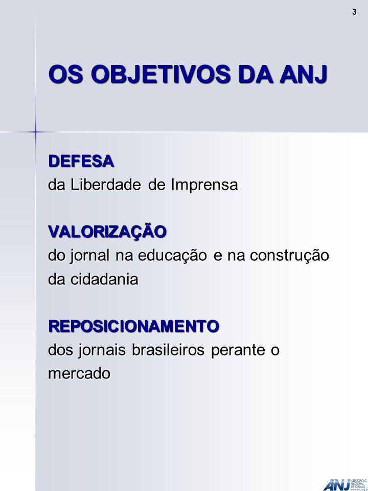 OS OBJETIVOS DA ANJ DEFESA da Liberdade de Imprensa VALORIZAÇÃO do jornal na educação e na construção da cidadania REPOSICIONAMENTO dos jornais brasileiros perante o mercado 3