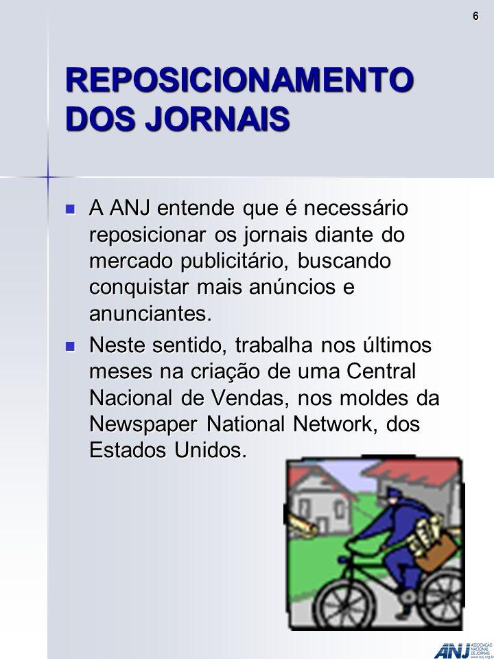 REPOSICIONAMENTO DOS JORNAIS A ANJ entende que é necessário reposicionar os jornais diante do mercado publicitário, buscando conquistar mais anúncios e anunciantes.
