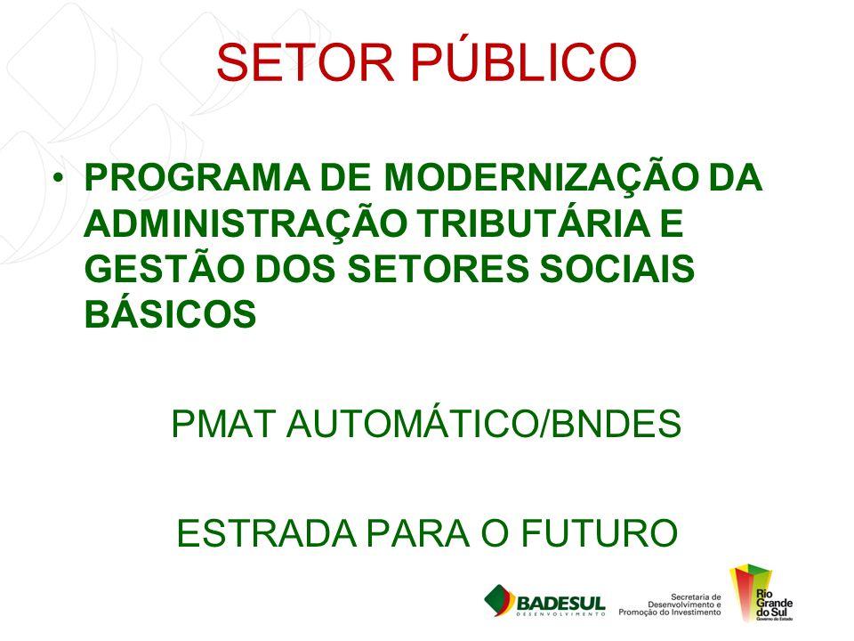 SETOR PÚBLICO PROGRAMA DE MODERNIZAÇÃO DA ADMINISTRAÇÃO TRIBUTÁRIA E GESTÃO DOS SETORES SOCIAIS BÁSICOS PMAT AUTOMÁTICO/BNDES ESTRADA PARA O FUTURO