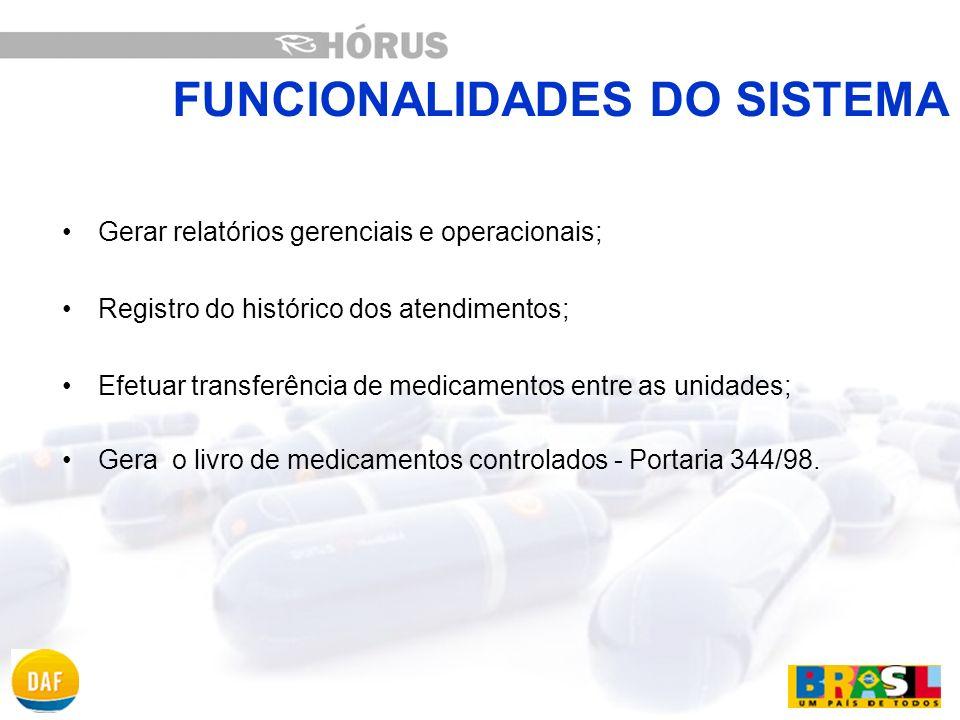 DEMONSTRAÇÃO DO SISTEMA HÓRUS Requisição de produto ao almoxarifado Dispensação de medicamentos Relatórios