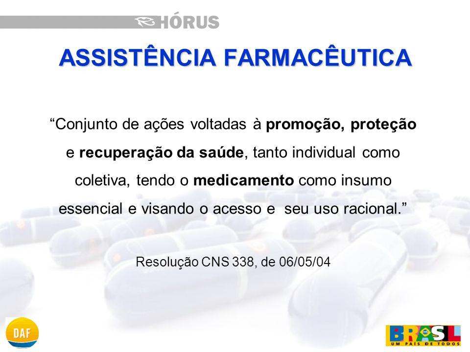 Acesso aos medicamentos essenciais Promoção do uso racional de medicamentos POLÍTICA NACIONAL DE MEDICAMENTOS