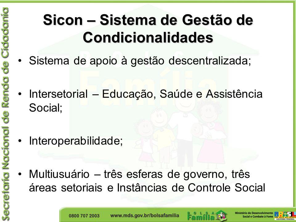 Sicon – Sistema de Gestão de Condicionalidades Sistema de apoio à gestão descentralizada; Intersetorial – Educação, Saúde e Assistência Social; Intero