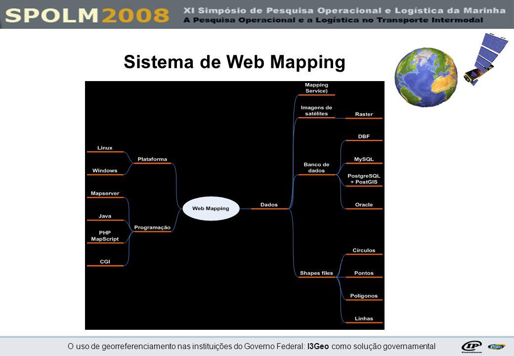 O uso de georreferenciamento nas instituições do Governo Federal: I3Geo como solução governamental Banco de Dados Criação, Visualização e Manipulação Visualização Softwares Livres que podem ser utilizados