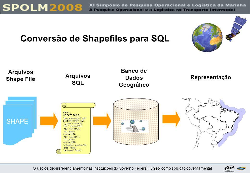 O uso de georreferenciamento nas instituições do Governo Federal: I3Geo como solução governamental Integração de tabela textual com tabela com atributo geográfico