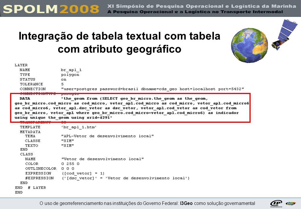O uso de georreferenciamento nas instituições do Governo Federal: I3Geo como solução governamental Integração de tabela textual com tabela com atribut