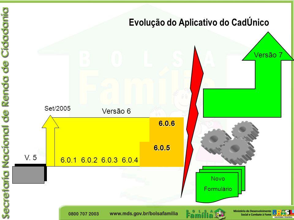 Evolução do Aplicativo do CadÚnico V.