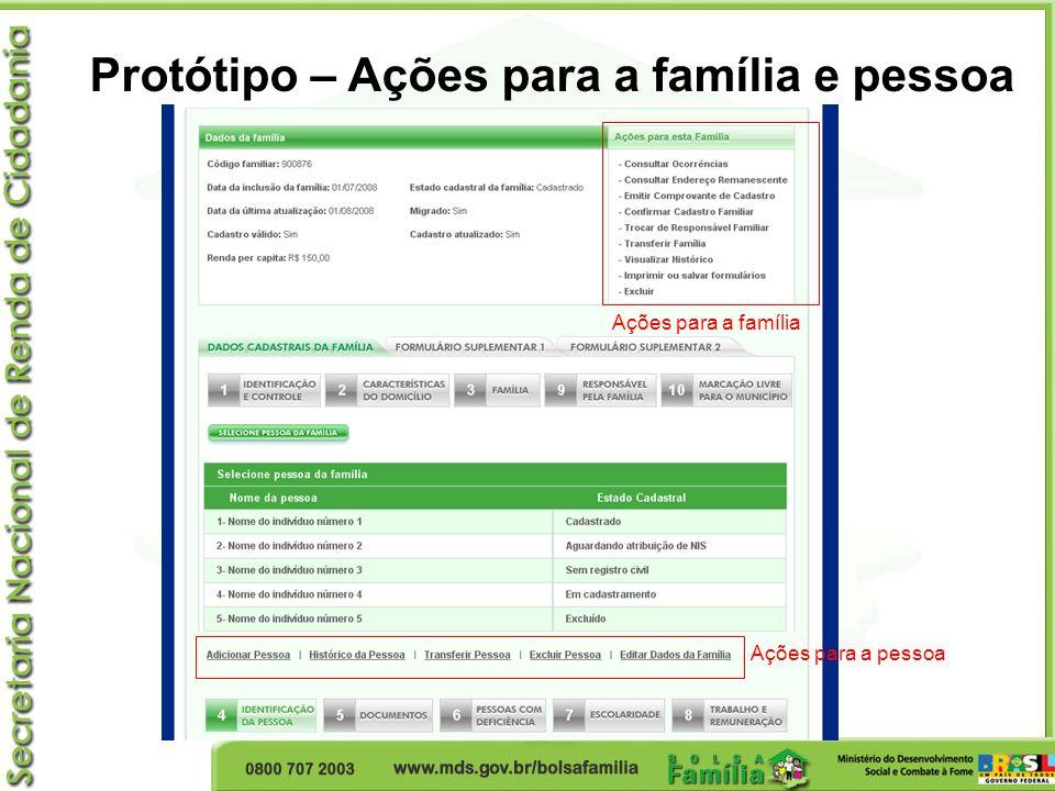 Protótipo – Ações para a família e pessoa Ações para a família Ações para a pessoa