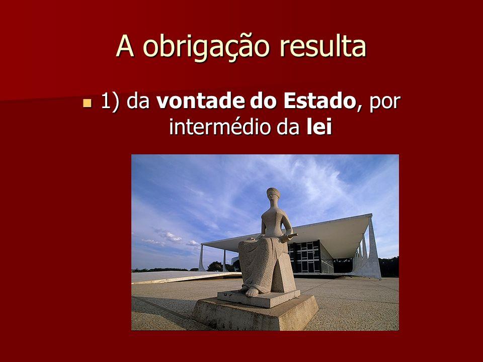 A obrigação resulta 1) da vontade do Estado, por intermédio da lei 1) da vontade do Estado, por intermédio da lei