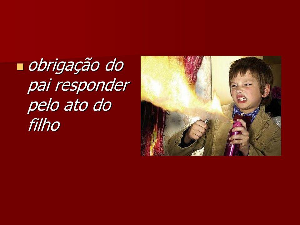 obrigação do pai responder pelo ato do filho obrigação do pai responder pelo ato do filho