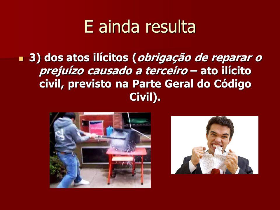 E ainda resulta 3) dos atos ilícitos (obrigação de reparar o prejuízo causado a terceiro – ato ilícito civil, previsto na Parte Geral do Código Civil)