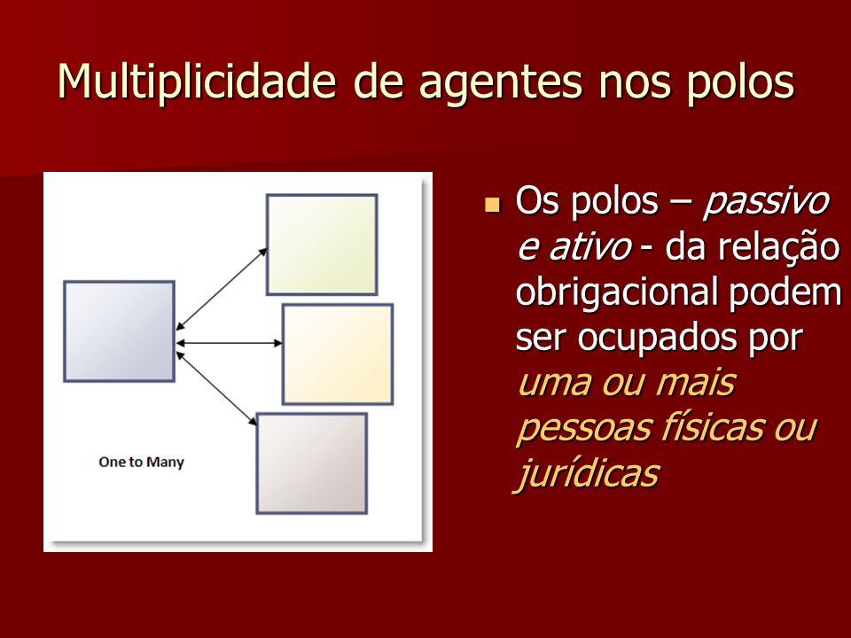Multiplicidade de agentes nos polos Os polos – passivo e ativo - da relação obrigacional podem ser ocupados por uma ou mais pessoas físicas ou jurídic