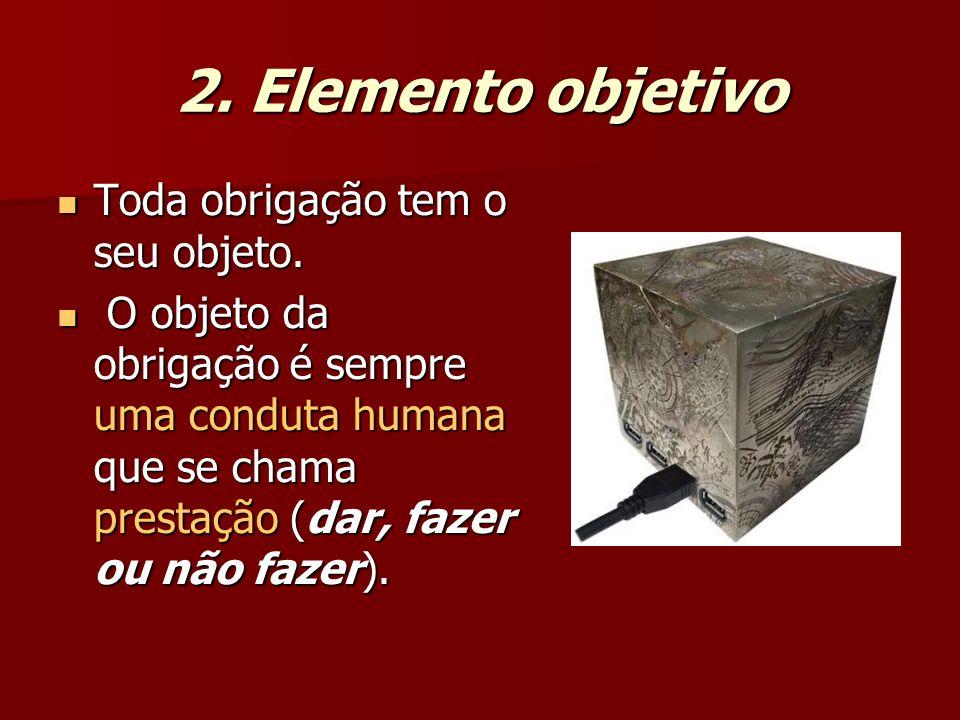 2. Elemento objetivo Toda obrigação tem o seu objeto. Toda obrigação tem o seu objeto. O objeto da obrigação é sempre uma conduta humana que se chama