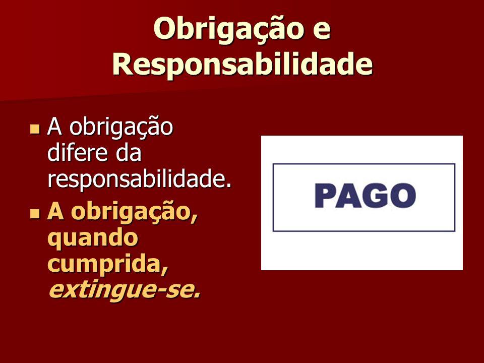 Obrigação e Responsabilidade A obrigação difere da responsabilidade. A obrigação difere da responsabilidade. A obrigação, quando cumprida, extingue-se