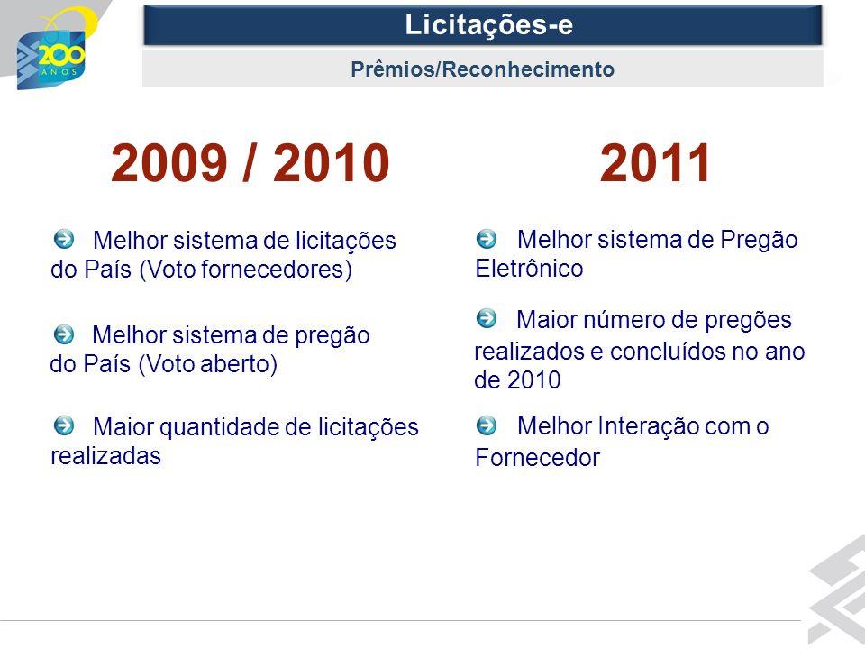Diretoria de Governo Licitações-e Prêmios/Reconhecimento 2009 / 2010 Melhor sistema de licitações do País (Voto fornecedores) Maior quantidade de lici