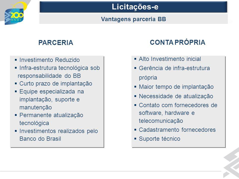 Diretoria de Governo Licitações-e Vantagens parceria BB Investimento Reduzido Infra-estrutura tecnológica sob responsabilidade do BB Curto prazo de im
