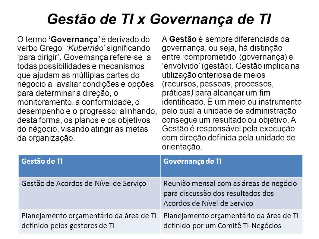 Gestão de TI x Governança de TI Gestão de TIGovernança de TI Gestão de Acordos de Nível de ServiçoReunião mensal com as áreas de negócio para discussão dos resultados dos Acordos de Nível de Serviço Planejamento orçamentário da área de TI definido pelos gestores de TI Planejamento orçamentário da área de TI definido por um Comitê TI-Negócios O termo Governança é derivado do verbo Grego Kubernáo significando para dirigir.