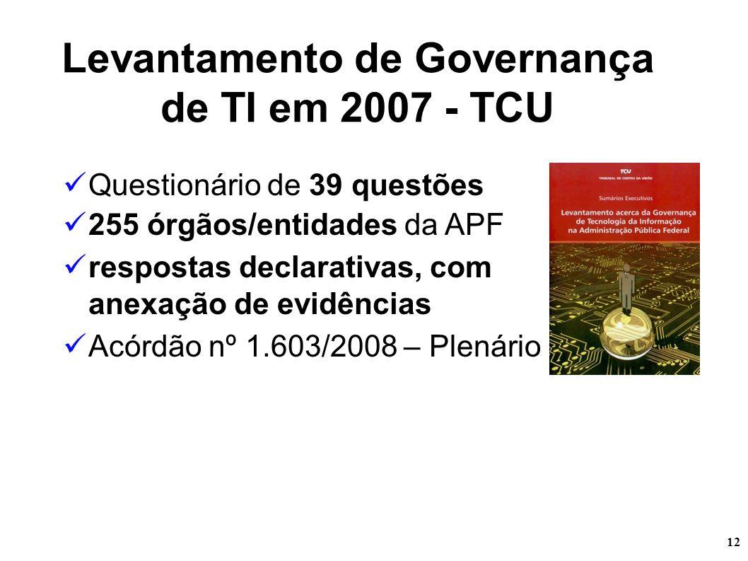 Levantamento de Governança de TI em 2007 - TCU Questionário de 39 questões 255 órgãos/entidades da APF respostas declarativas, com anexação de evidências Acórdão nº 1.603/2008 – Plenário 12