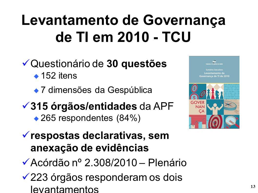 Levantamento de Governança de TI em 2010 - TCU Questionário de 30 questões 152 itens 7 dimensões da Gespública 315 órgãos/entidades da APF 265 respondentes (84%) respostas declarativas, sem anexação de evidências Acórdão nº 2.308/2010 – Plenário 223 órgãos responderam os dois levantamentos 13
