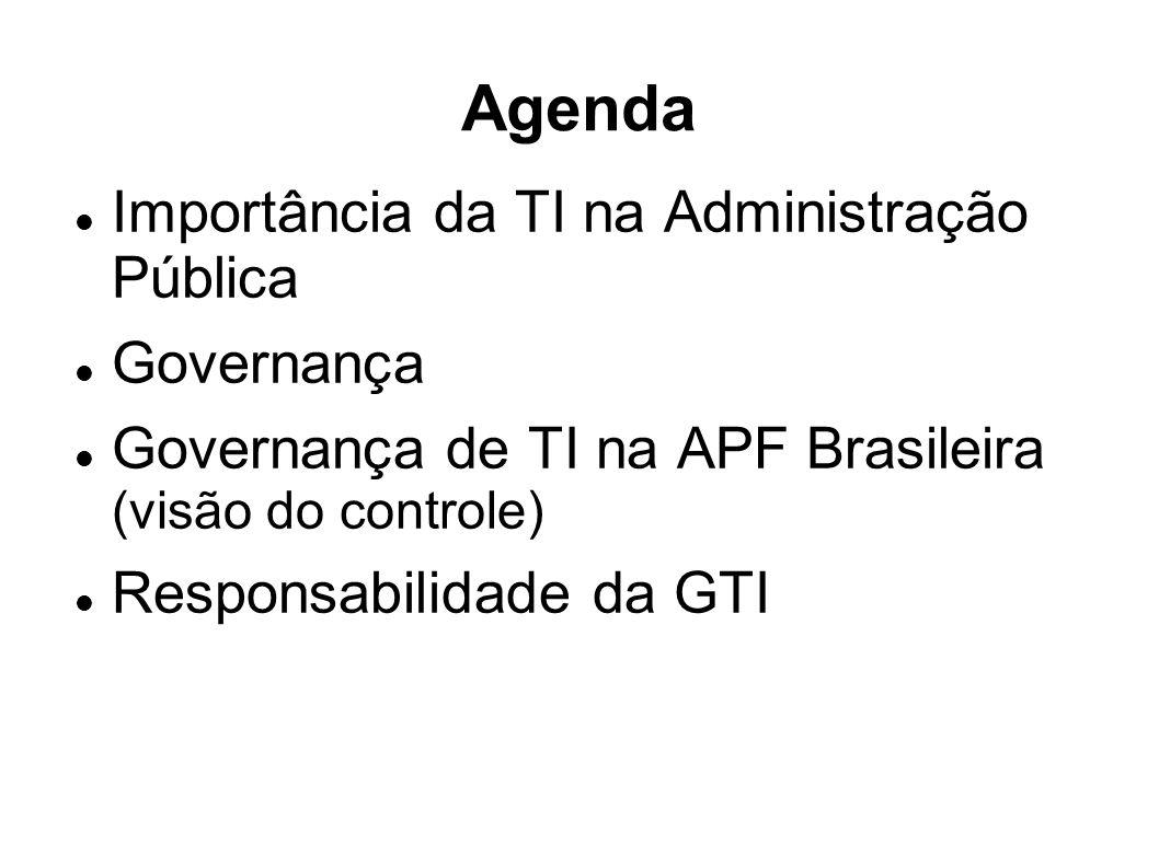 Implementação de GTI