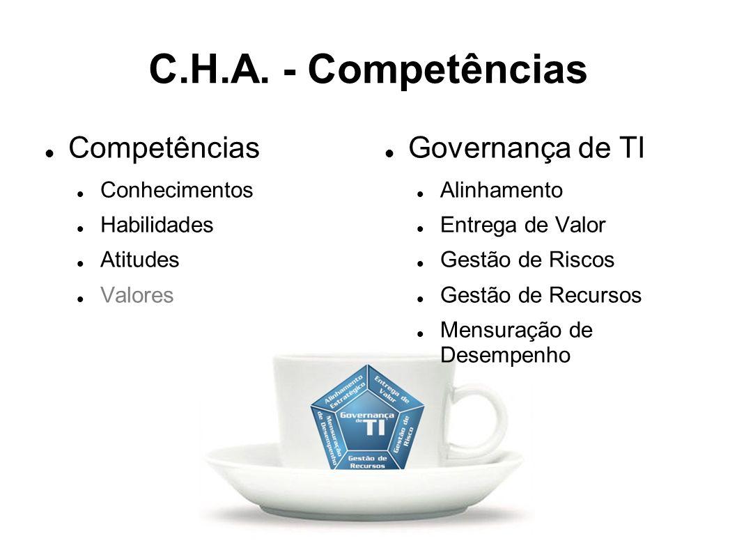 C.H.A.