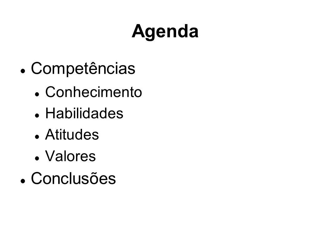 Agenda Competências Conhecimento Habilidades Atitudes Valores Conclusões