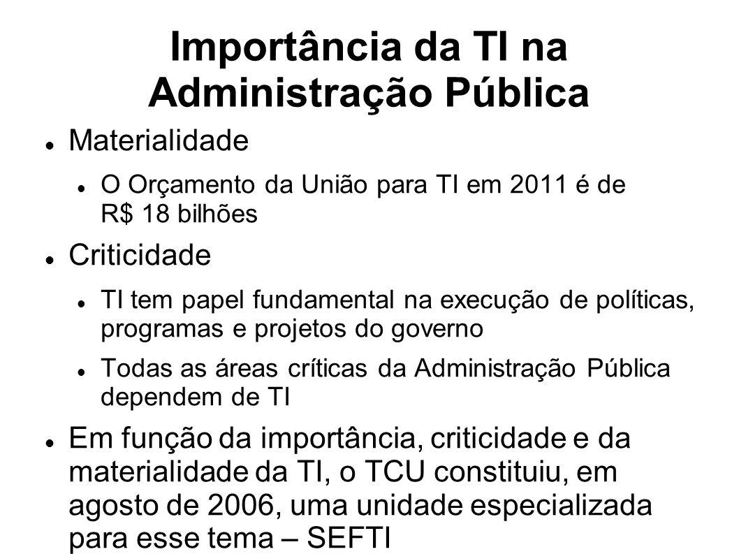 Índice de Governança de TI iGovTI 2010 iGovTI Métrica de governança de TI criada pela Sefti Calculado sobre as respostas 2010 Critérios Cobit 4.1 Gespública Acórdão nº 1.603/2008-TCU-Plenário 15