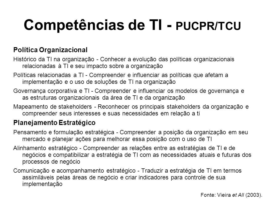 Competências de TI - PUCPR/TCU Política Organizacional Histórico da TI na organização - Conhecer a evolução das políticas organizacionais relacionadas à TI e seu impacto sobre a organização Políticas relacionadas a TI - Compreender e influenciar as políticas que afetam a implementação e o uso de soluções de TI na organização Governança corporativa e TI - Compreender e influenciar os modelos de governança e as estruturas organizacionais da área de TI e da organização Mapeamento de stakeholders - Reconhecer os principais stakeholders da organização e compreender seus interesses e suas necessidades em relação a ti Planejamento Estratégico Pensamento e formulação estratégica - Compreender a posição da organização em seu mercado e planejar ações para melhorar essa posição com o uso de TI Alinhamento estratégico - Compreender as relações entre as estratégias de TI e de negócios e compatibilizar a estratégia de TI com as necessidades atuais e futuras dos processos de negócio Comunicação e acompanhamento estratégico - Traduzir a estratégia de TI em termos assimiláveis pelas áreas de negócio e criar indicadores para controle de sua implementação Fonte: Vieira et All (2003).