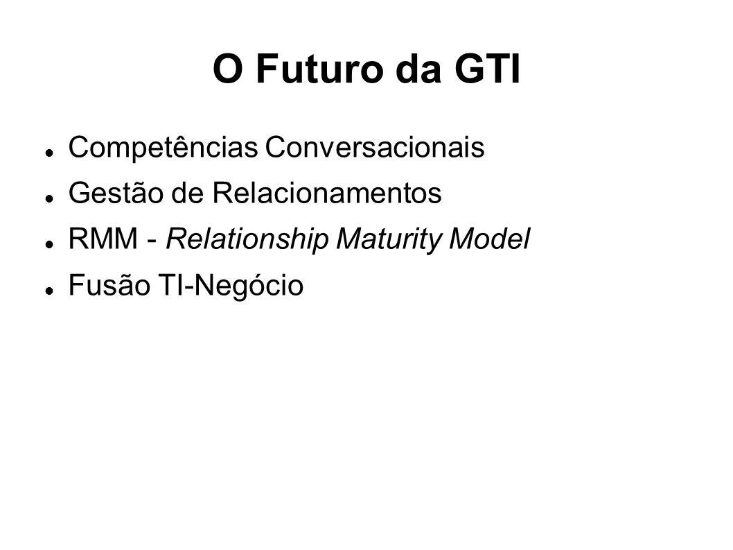 O Futuro da GTI Competências Conversacionais Gestão de Relacionamentos RMM - Relationship Maturity Model Fusão TI-Negócio