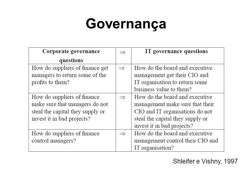 Índice de Governança de TI iGovTI 2010 18 Distribuição das Instituições