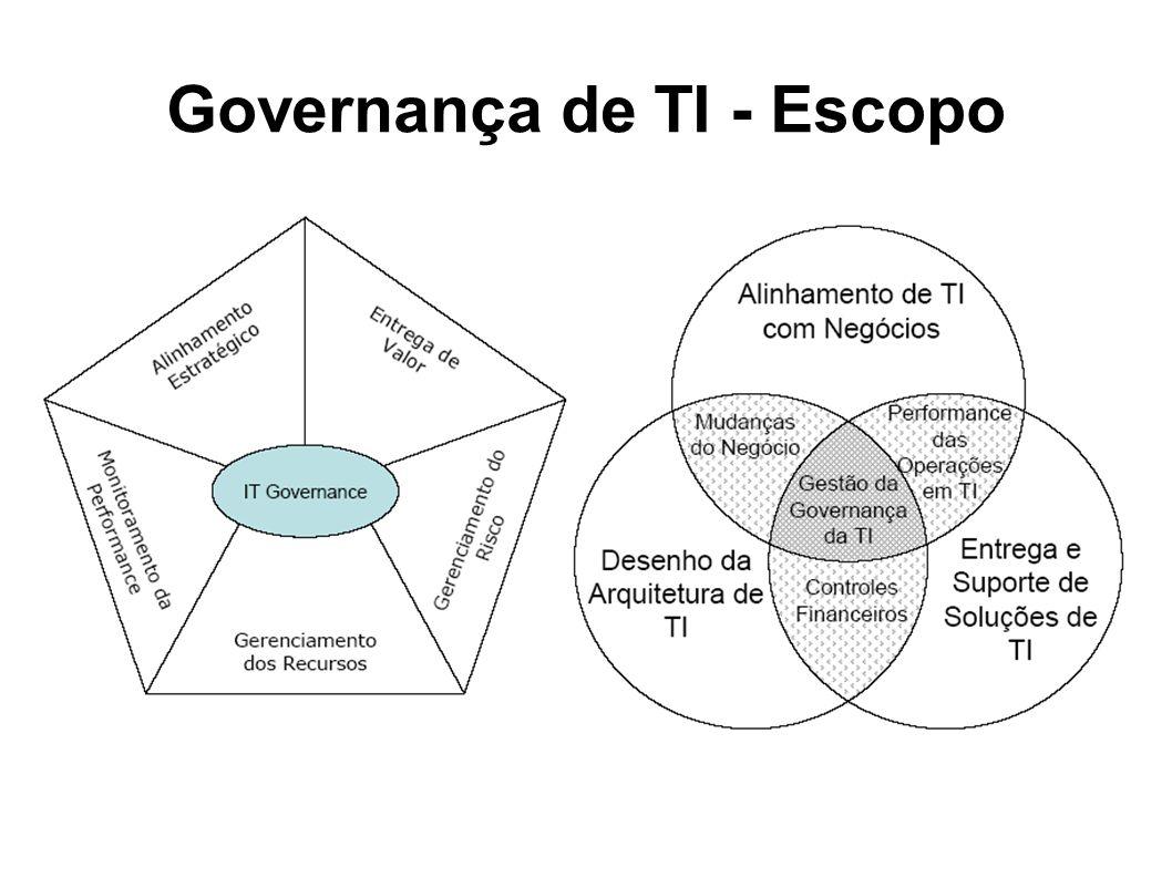 Governança de TI - Escopo