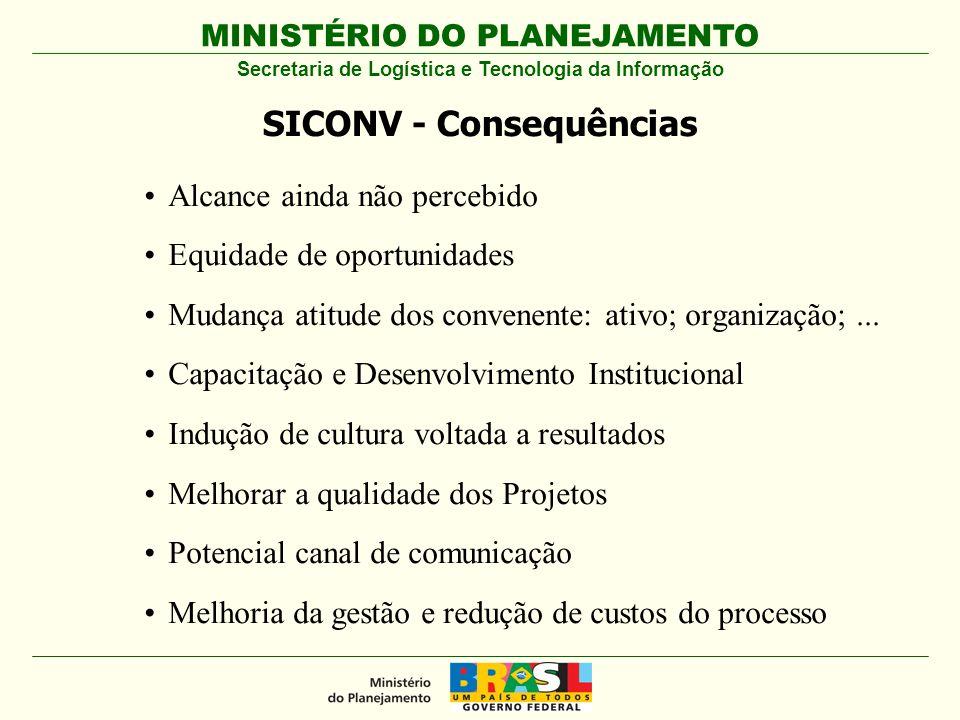 MINISTÉRIO DO PLANEJAMENTO Alcance ainda não percebido Equidade de oportunidades Mudança atitude dos convenente: ativo; organização;...