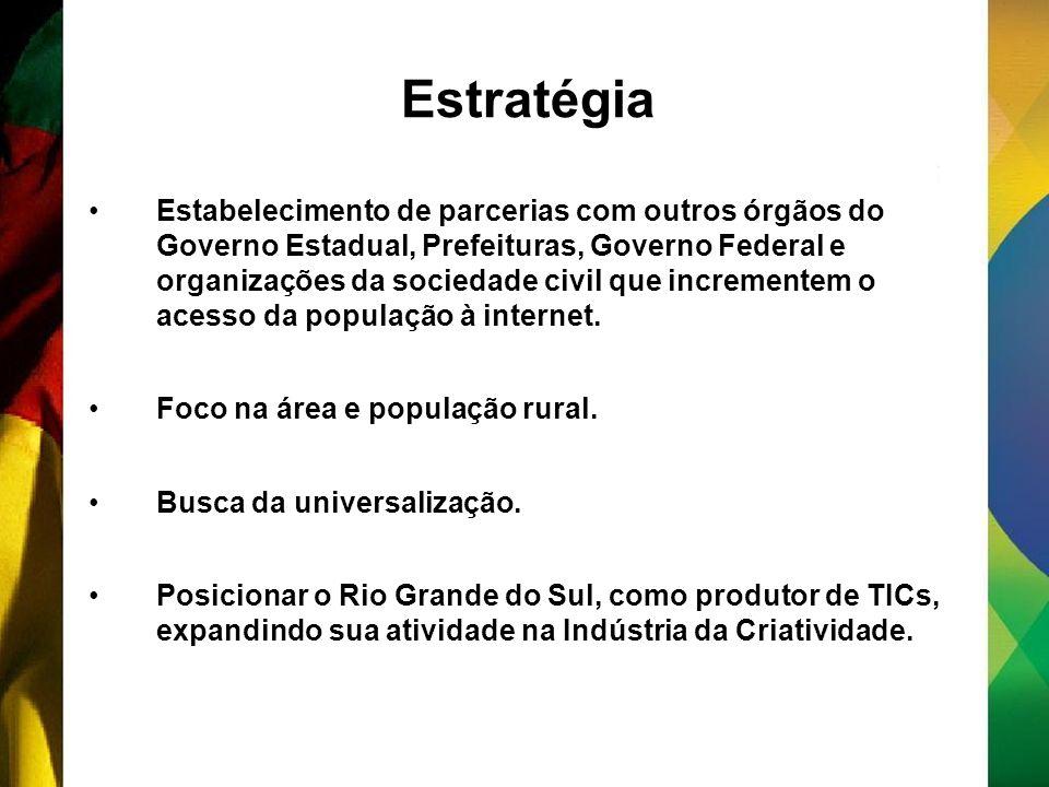 Estratégia Estabelecimento de parcerias com outros órgãos do Governo Estadual, Prefeituras, Governo Federal e organizações da sociedade civil que incr