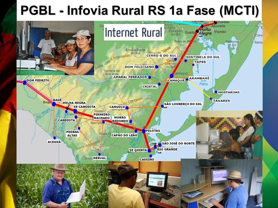 PGBL - Infovia Rural RS 1a Fase (MCTI)