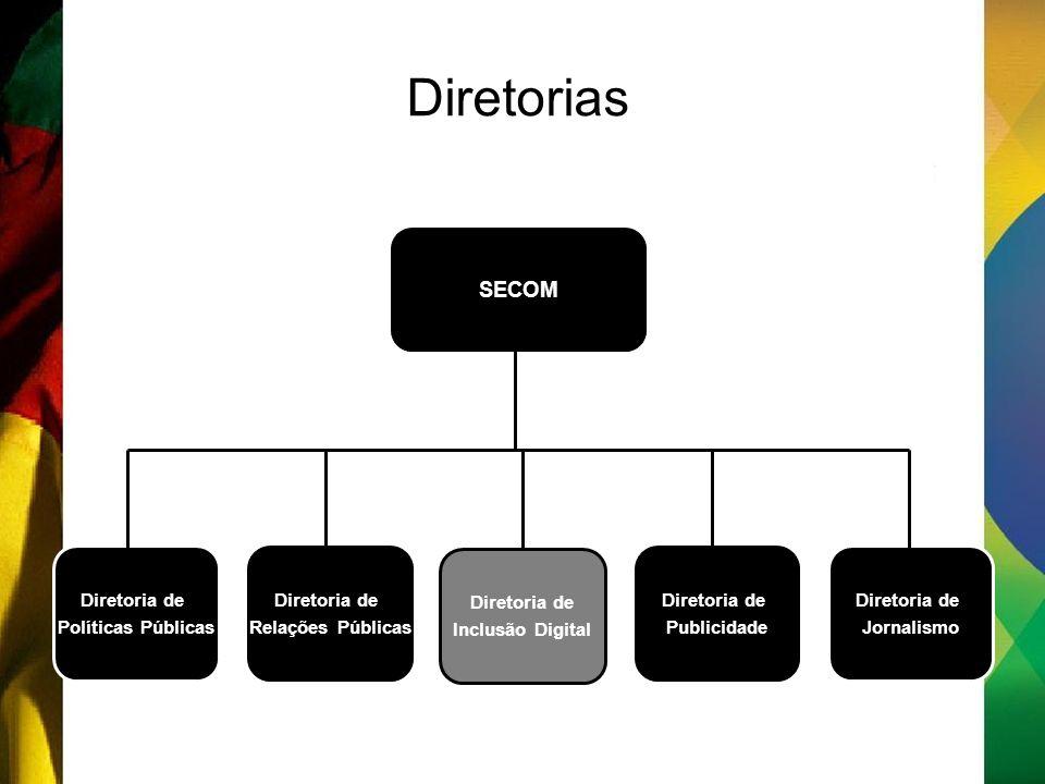 Diretorias SECOM Diretoria de Políticas Públicas Diretoria de Relações Públicas Diretoria de Inclusão Digital Diretoria de Publicidade Diretoria de Jornalismo