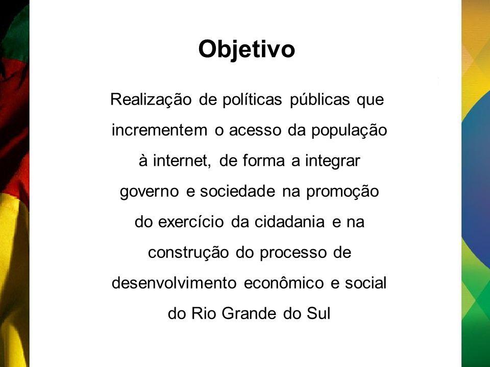 Objetivo Realização de políticas públicas que incrementem o acesso da população à internet, de forma a integrar governo e sociedade na promoção do exercício da cidadania e na construção do processo de desenvolvimento econômico e social do Rio Grande do Sul