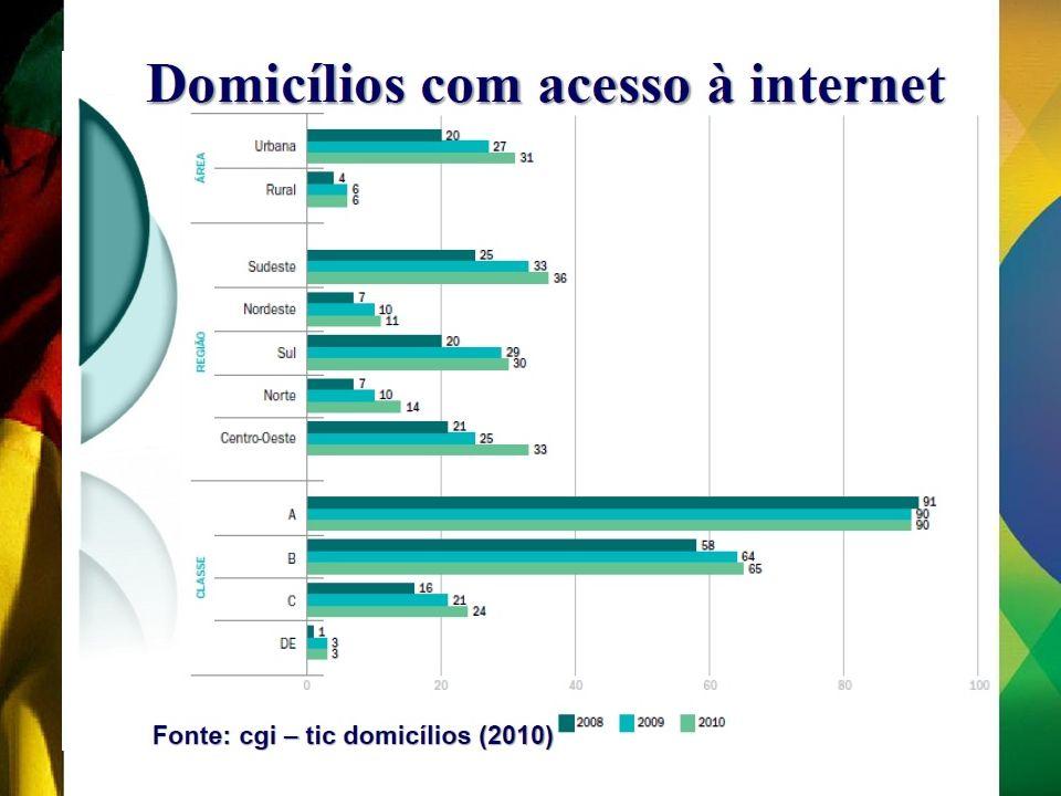 COMUNICAÇÃO DIGITAL Deter as condições técnicas e tecnológicas de uso e presença em ambiente web, dotando o Estado de inteligência e ferramentas para o acompanhamento e interlocução com a comunicação aberta digital da sociedade.