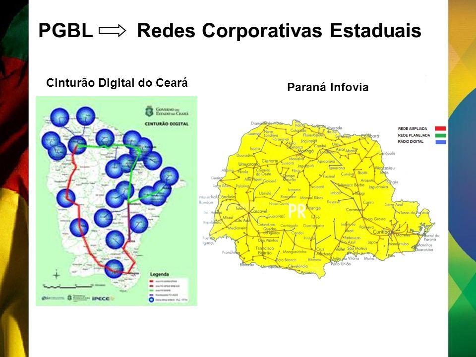 PGBL Redes Corporativas Estaduais Cinturão Digital do Ceará Paraná Infovia