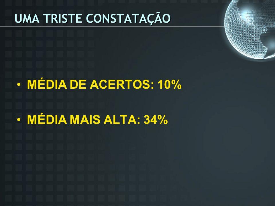 UMA TRISTE CONSTATAÇÃO MÉDIA DE ACERTOS: 10% MÉDIA MAIS ALTA: 34%