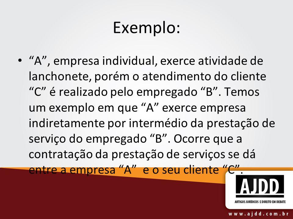 Exemplo: A, empresa individual, exerce atividade de lanchonete, porém o atendimento do cliente C é realizado pelo empregado B. Temos um exemplo em que