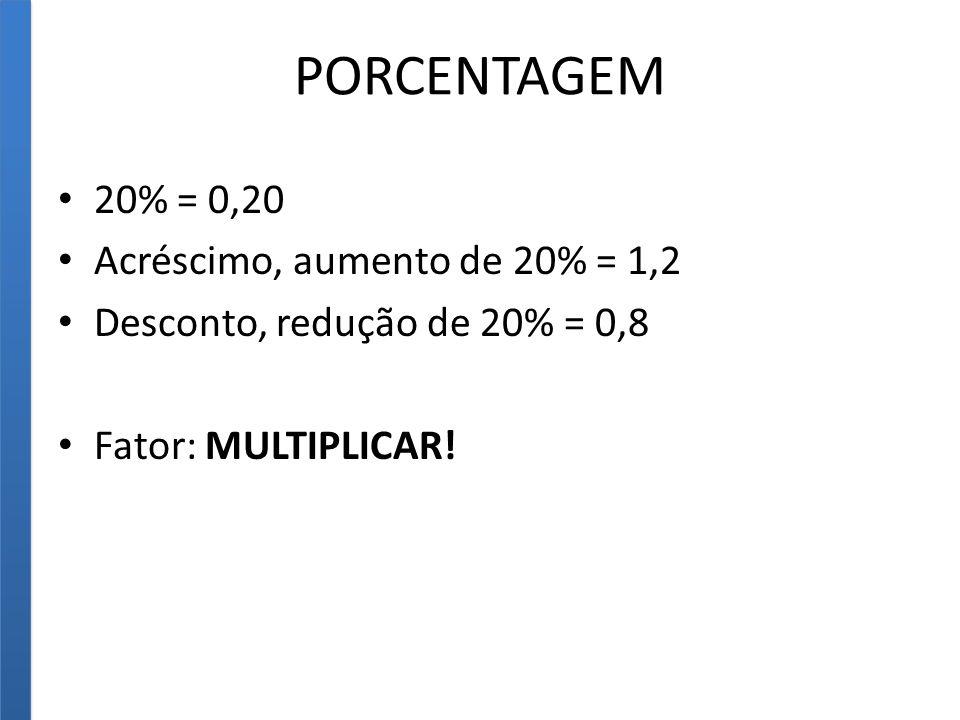 PORCENTAGEM 20% = 0,20 Acréscimo, aumento de 20% = 1,2 Desconto, redução de 20% = 0,8 Fator: MULTIPLICAR!