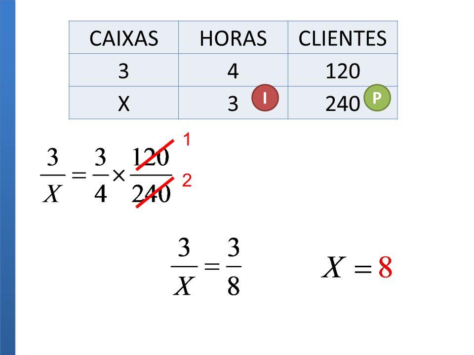 CAIXASHORASCLIENTES 34120 X3240 PI 1 2